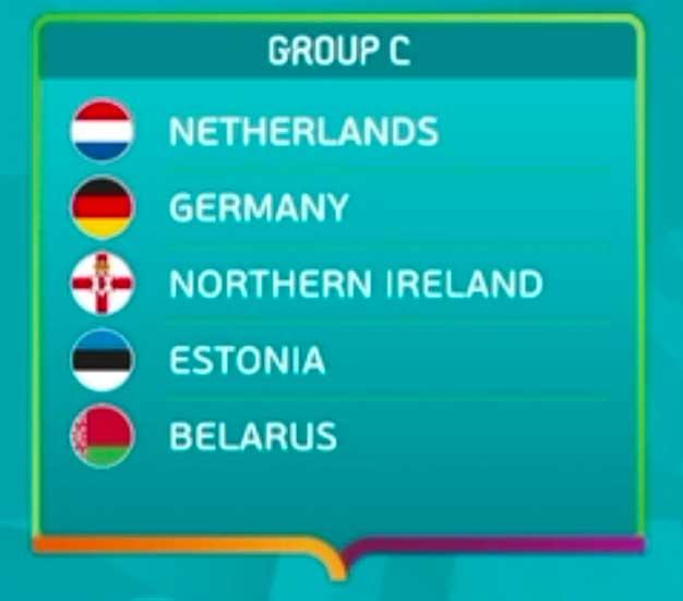 Gegen wen spielt Deutschland in der EM 2020 Qualifikation?