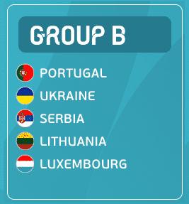 Teilnehmer der EM Quali Gruppe B