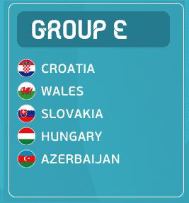 Teilnehmer der EM Quali Gruppe E