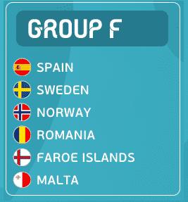Tabelle Gruppe F Em