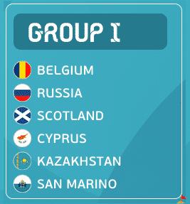 Die EM Quali Gruppe I mit Belgien
