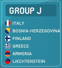 Em Quali Gruppe J mit Italien