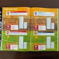 Das neue Panini Heft zur EM 2021 - hier die Seite der EM-Gruppe D